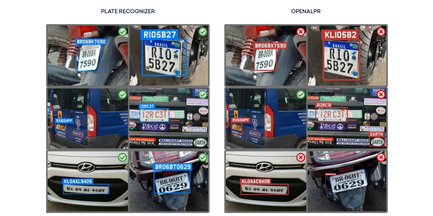 OpenALPR alternative ALPR results for number plate recognition